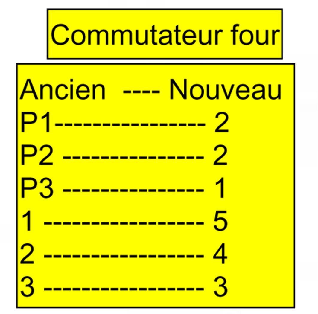 COMMUTATEUR CUISINIÈRE GRILL
