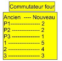 Miniature COMMUTATEUR CUISINIÈRE GRILL